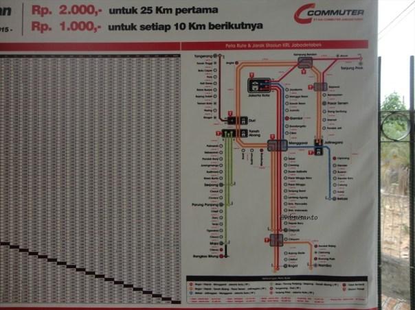 jalur dan tarif KRL commuter line jakarta 2016
